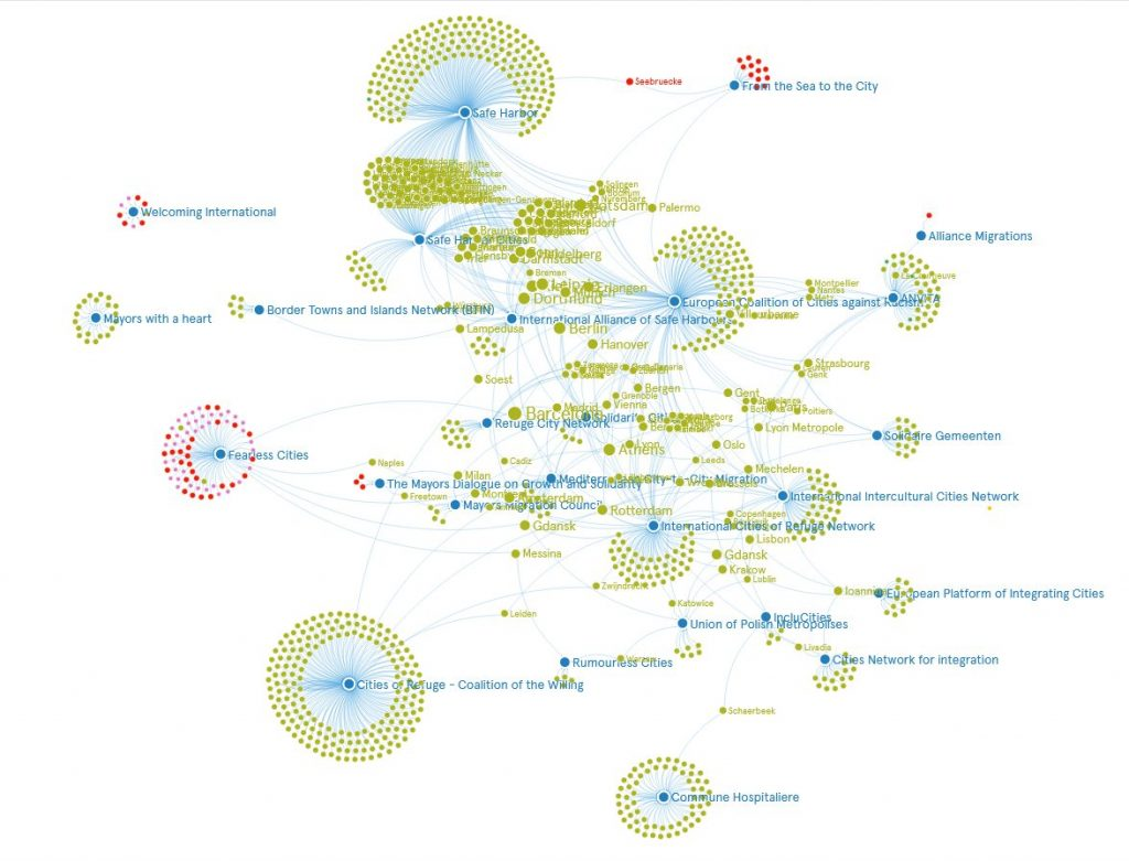 Overview mapping cities graph 1024x781 - Brand new Visualisation: Cities and civil society networks for a Welcoming Europe